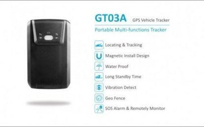 LIVE WEB BASED GPS PERSONAL TRACKER